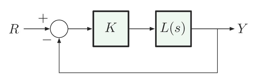 medium resolution of figure 1 block diagram for evans root locus method