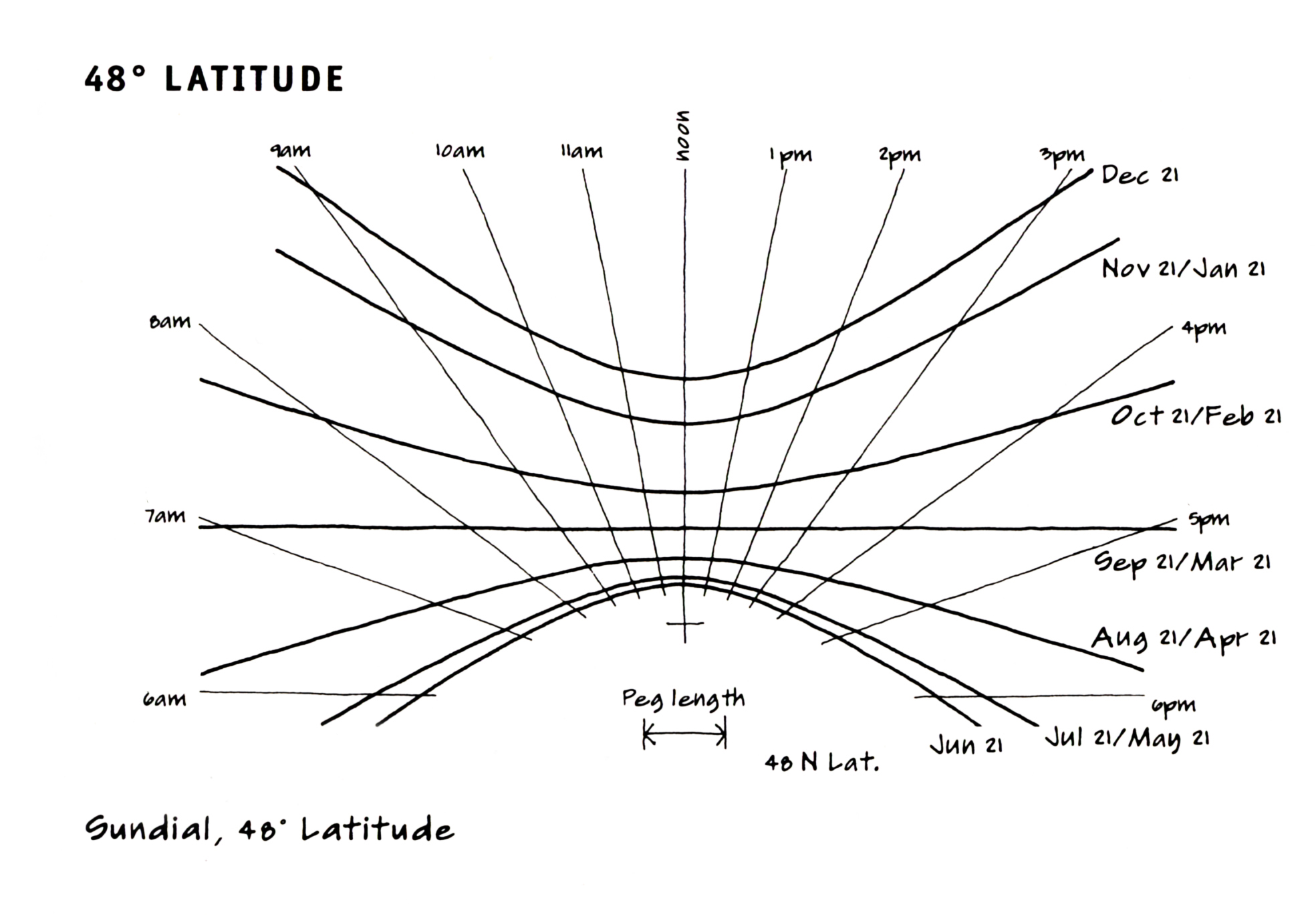 sun diagram elevation 96 cherokee wiring notes