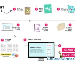 The UX Portfolio Formula – A UX portfolio course created by Sarah Doody