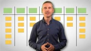 The Kanban Course - for Individuals and Software Teams