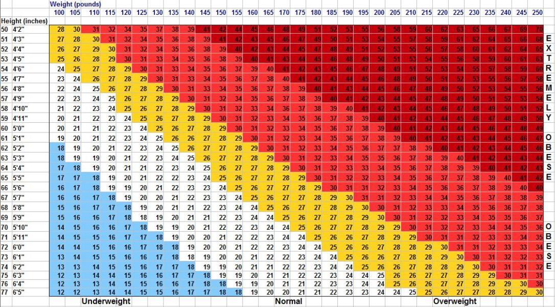bmi-chart.jpg