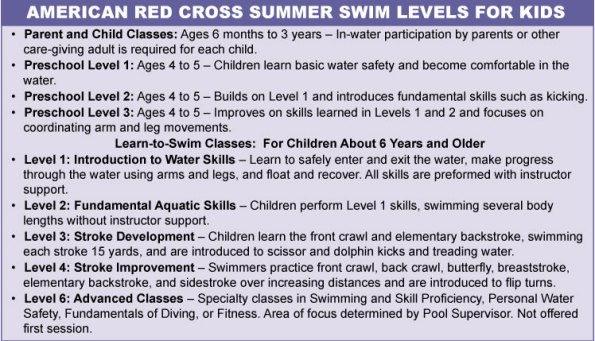 American-Red-Cross-levels-SUM2018