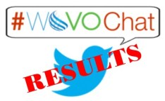 WoVOChat results