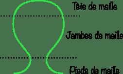 schema_maille.png