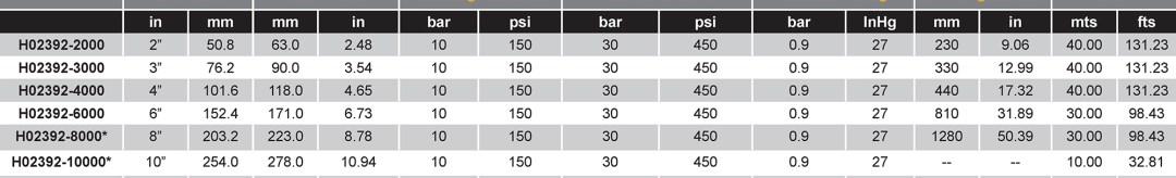H02392 - H02392 Manguera para Succión y Descarga de Agua