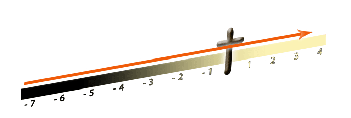 Evangelism-Scale-arrow