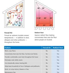 pex the logical choice for plumbing systems compared to copper pipe [ 1078 x 1464 Pixel ]