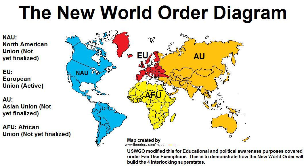 Image result for images one world order