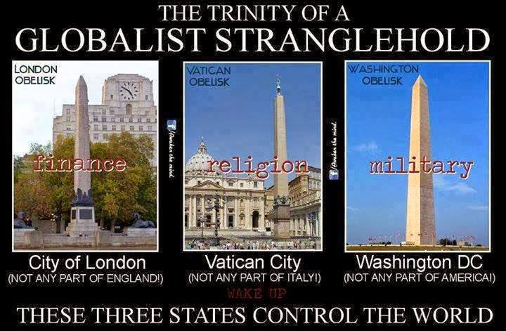 Image result for trinity of global control