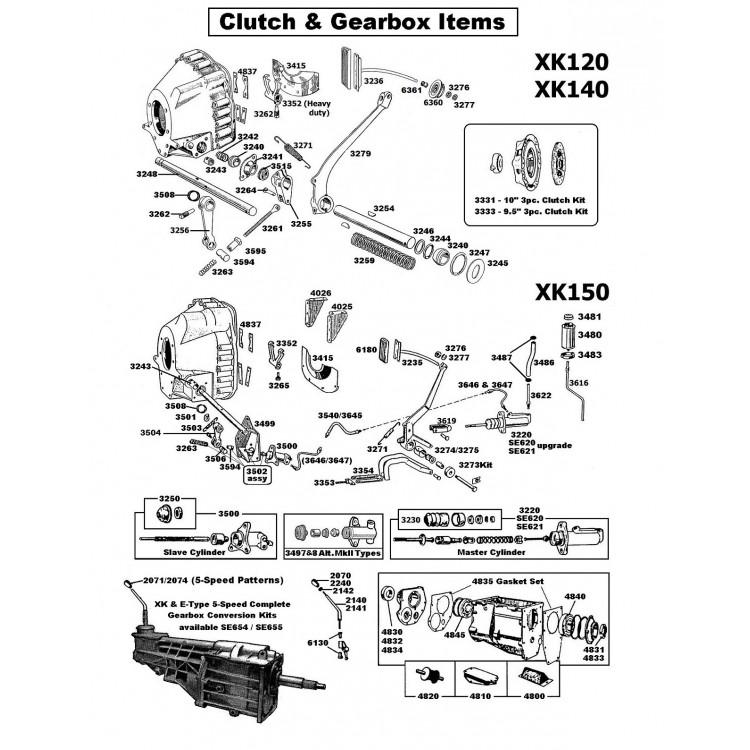 XK120 , XK140 , XK150 Gear Knob 5 Speed Getrag Conversion