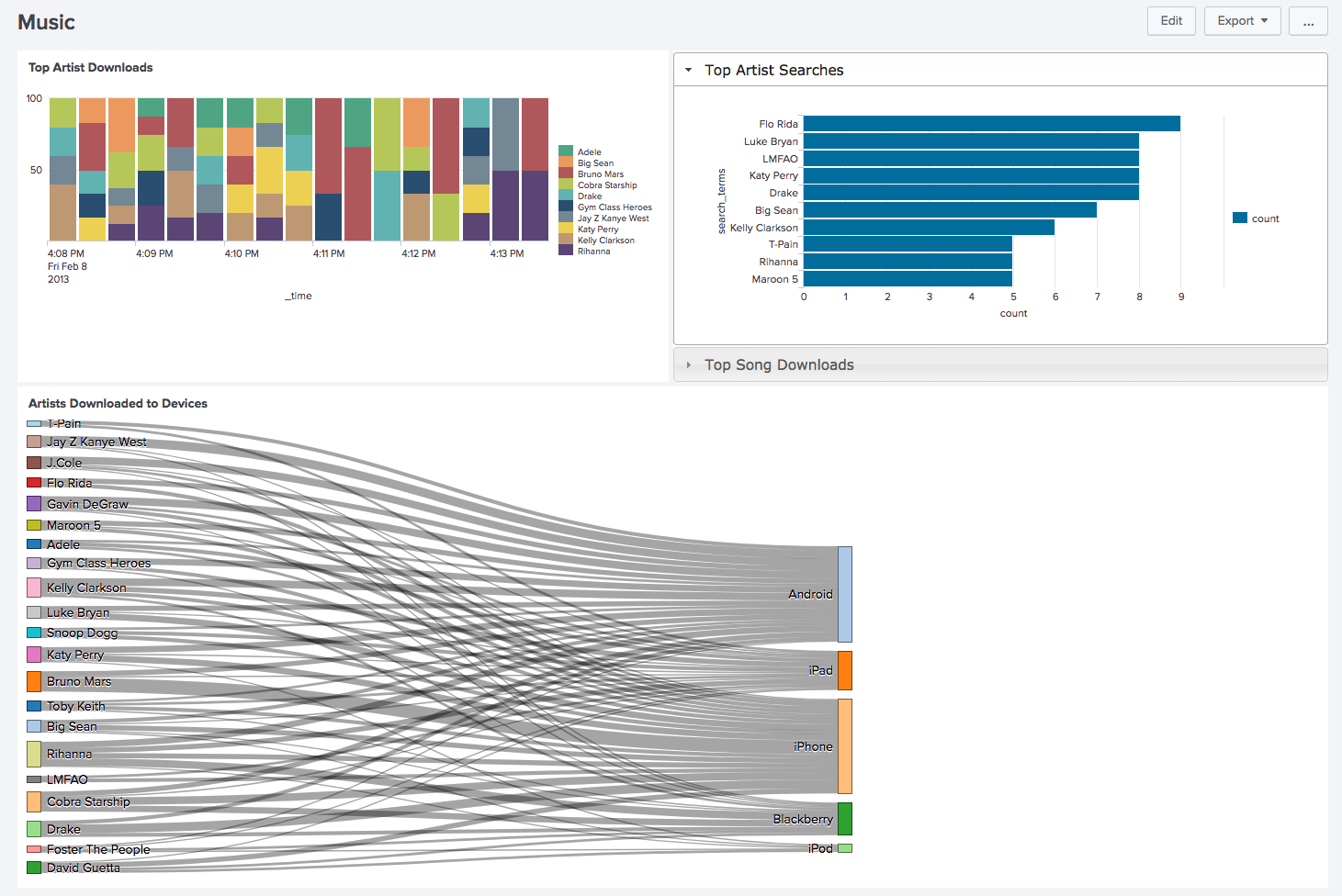 hight resolution of app with a sankey diagram