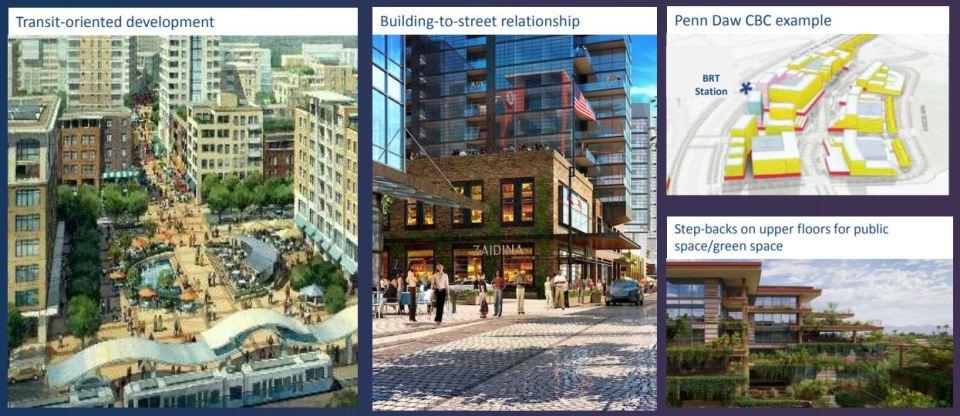 Illustrations of Embark development