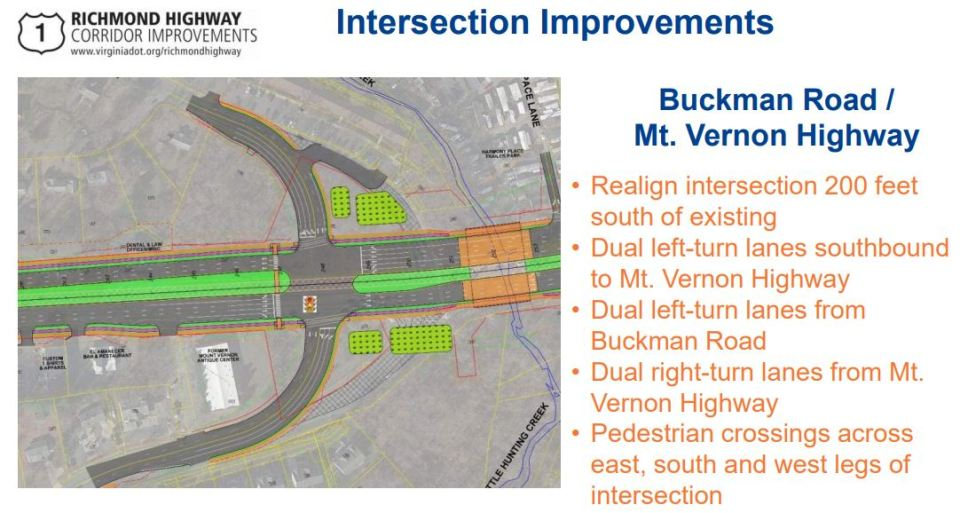 slide showing realigned intersection