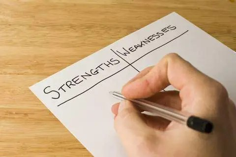 sample of strength and weaknesses of an employee