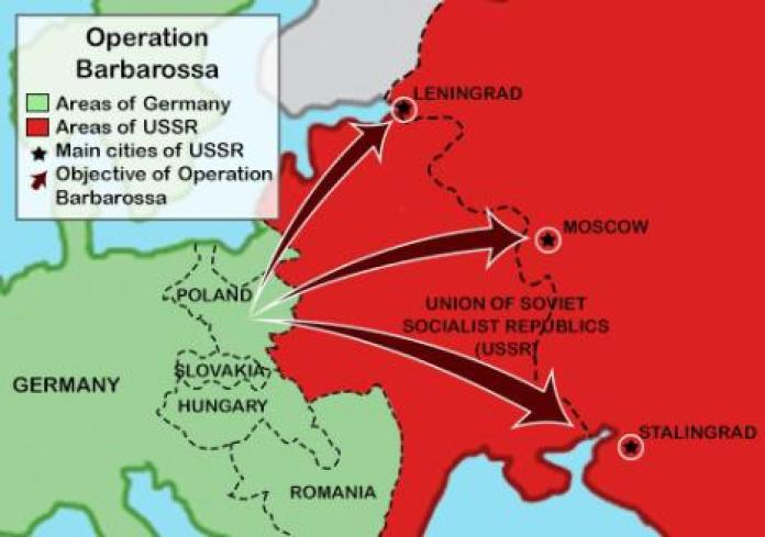 The Strategic Context of Operation Barbarossa: June 22nd 1941 | Odeboyz's  Blog