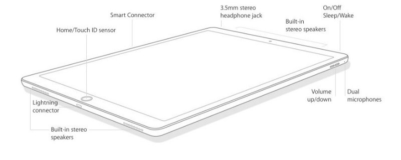 covetED-New-Apple-Ipad-Release-layout