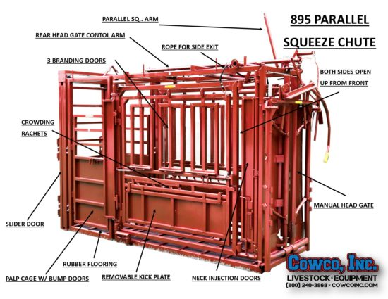 DESCRIPTION OF 895 SQUEEZE CATTLE CHUTE