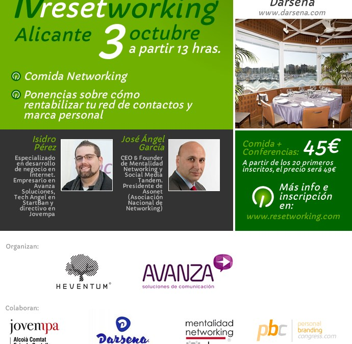 IV resetworking Alicante