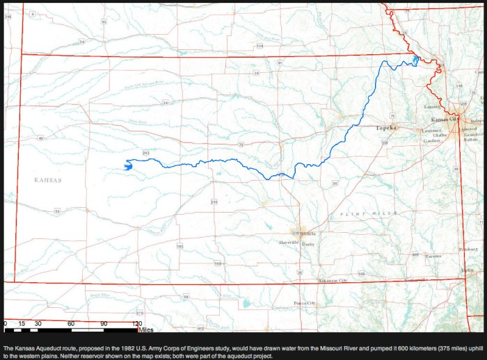 Kansas Aqueduct route via Circle of Blue