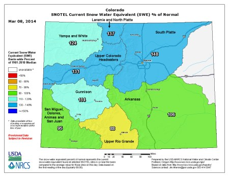 Statewide Snow Water Equivalent as a percent of normal March 8, 2014 via the NRCS