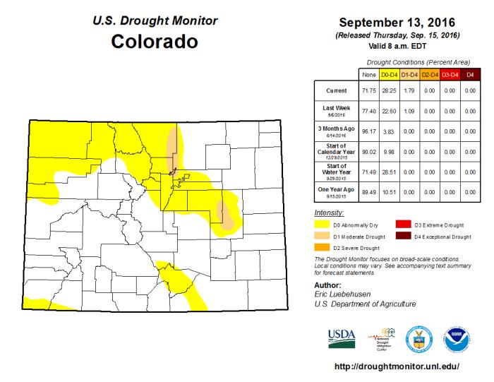 Colorado Drought Monitor September 13, 2016.