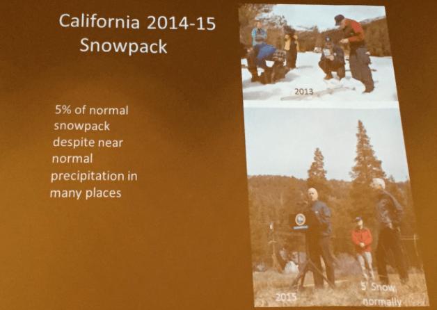 California snowpack 2014-2015. Slide via Brad Udall, South Platte Forum, October 27, 2016.