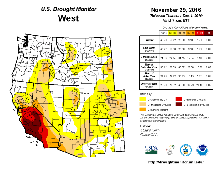 West Drought Monitor November 29, 2016.
