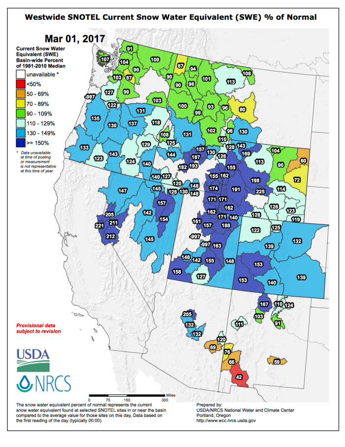 Westwide SNOTEL basin-filled map March 1, 2017 via the NRCS.