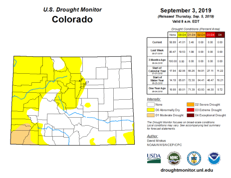Colorado Drought Monitor September 3, 2019.