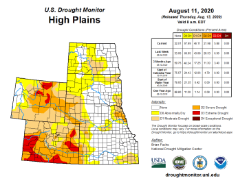 High Plains Drought Monitor August 11, 2020.