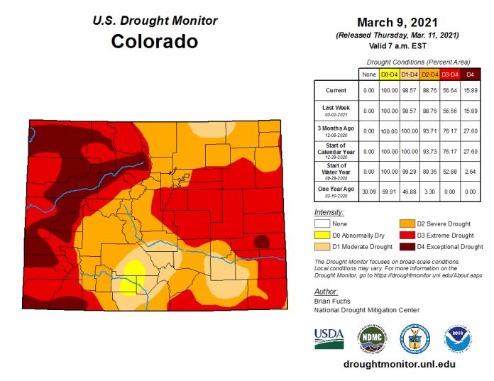 Colorado Drought Monitor March 9, 2021.