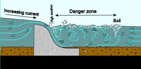 Runoff news Lowhead dam hazards  Coyote Gulch