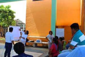 Coyuca Resiliente al Clima: Taller de mapeo participativo