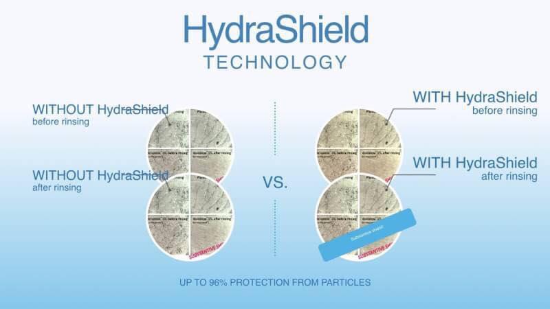 Luminesce HydraShield Mask Jeunesse เจอเนส ไฮดราชิลด์ มาส์ค 1 กล่อง