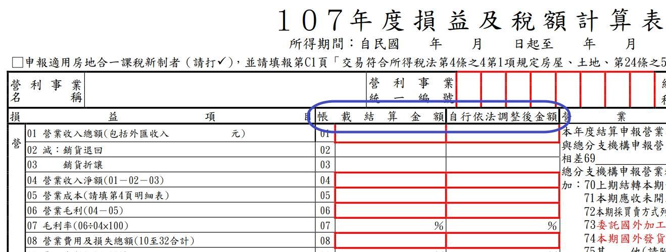 0000認識「營利事業所得稅」 – 劉天師的雲端