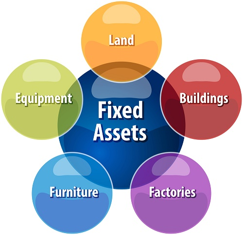 Fixed Asset Accounting Guide CPE Course for CPAs CPA Self Study Self Study CPE for CPAs