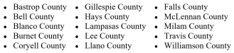 List of counties