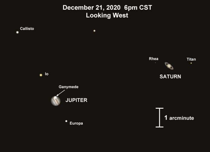 jupiter-and-saturn-will-be-aligning-on-december-21st