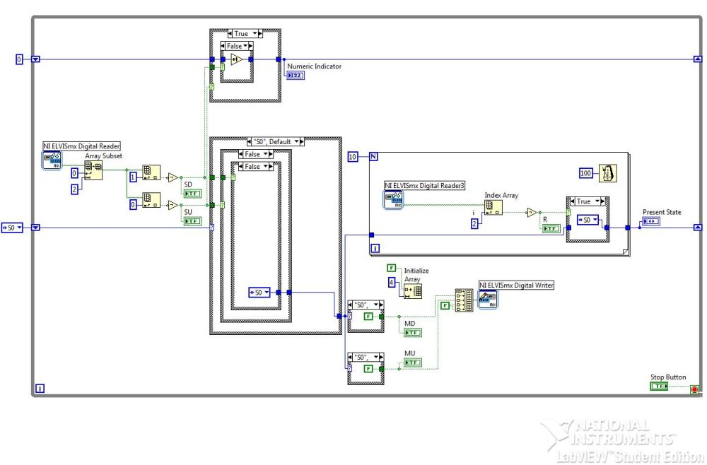 medium resolution of the block diagram of realizing the elevator control design in labview