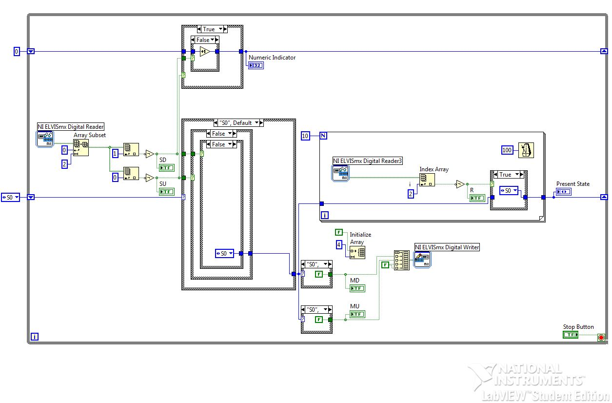 hight resolution of the block diagram of realizing the elevator control design in labview
