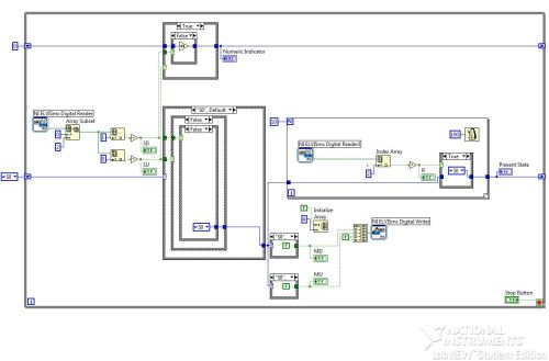 small resolution of the block diagram of realizing the elevator control design in labview