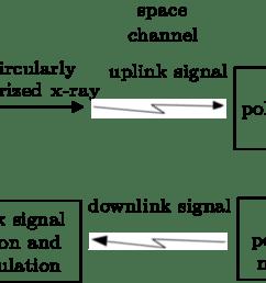 block diagram of xcpolr system  [ 1606 x 506 Pixel ]