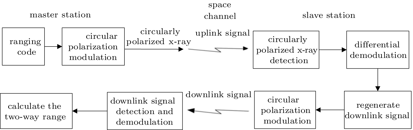hight resolution of block diagram of xcpolr system