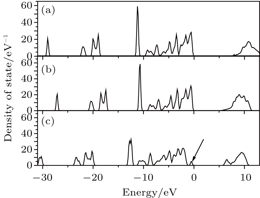Linear optical properties of defective KDP with oxygen