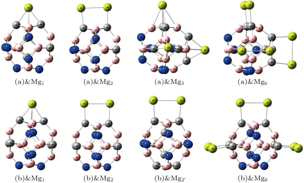 medium resolution of  color online optimized configurations of mg coated b12c6n6mgn the preferred binding sites for mg atom are the b2c2 rings