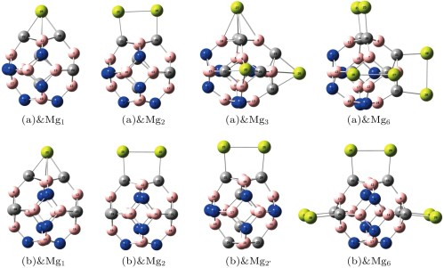 small resolution of  color online optimized configurations of mg coated b12c6n6mgn the preferred binding sites for mg atom are the b2c2 rings