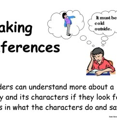 Copy Of Making Inferences - Lessons - Blendspace [ 800 x 1035 Pixel ]