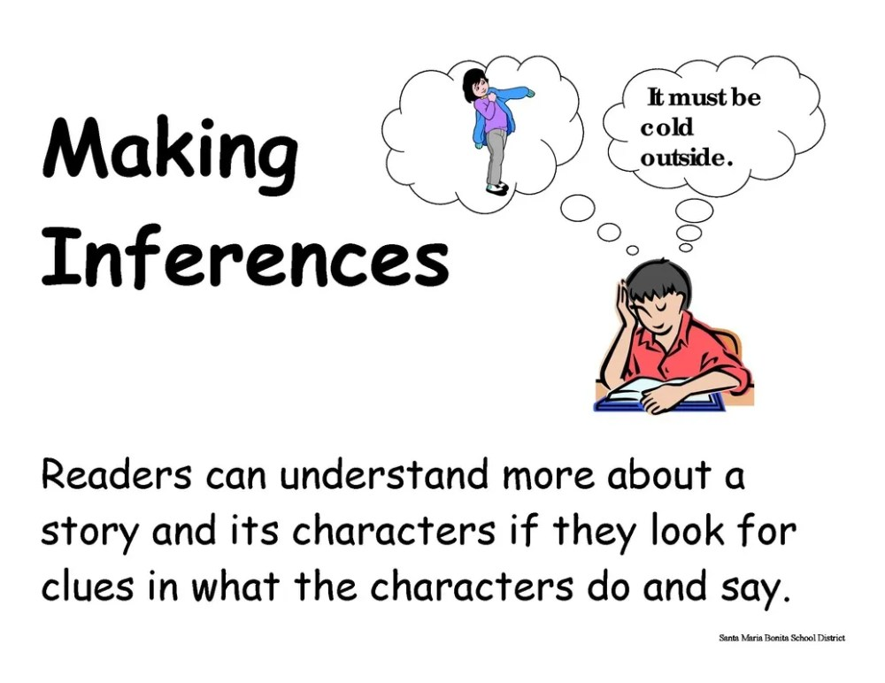 medium resolution of Copy Of Making Inferences - Lessons - Blendspace