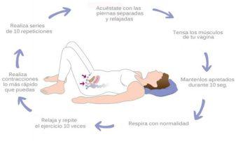 entrenamiento profesional incontinencia urinaria en Granada