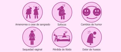 sintomas menopausia